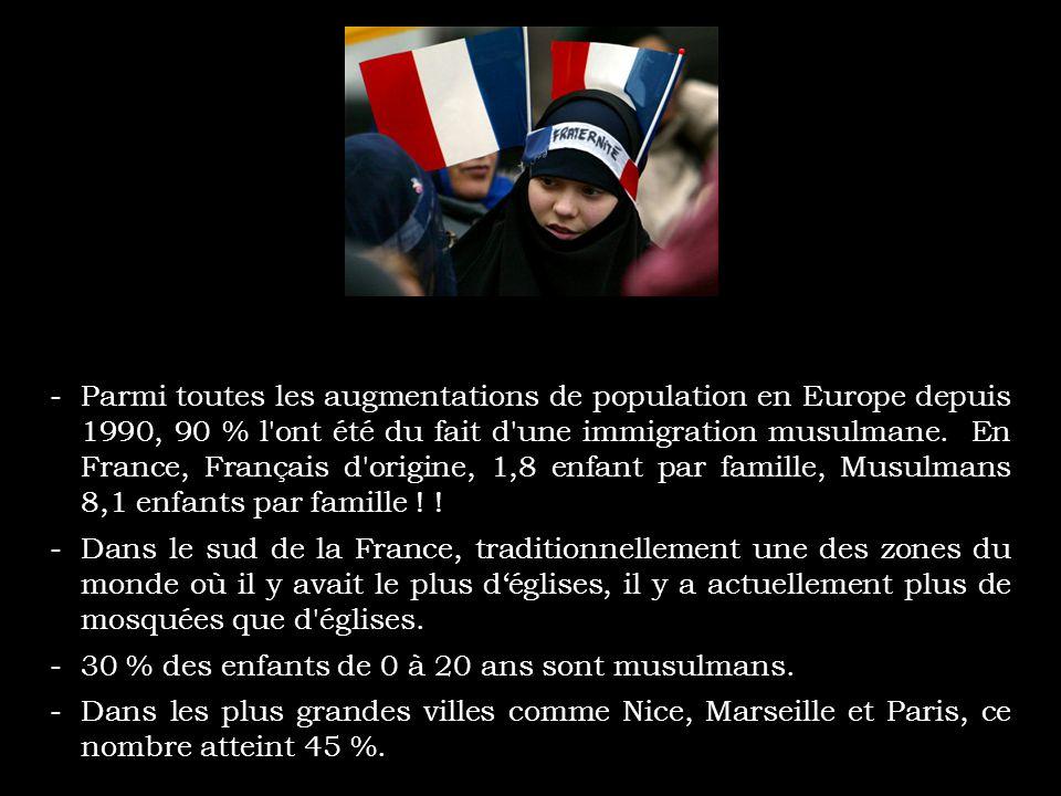 -En 2007, le taux de fertilité : en France était de 1,8 - en Angleterre 1,6 - en Grèce 1,3 - en Allemagne 1,3 - en Italie 1,2 - en Espagne 1,1... Dans