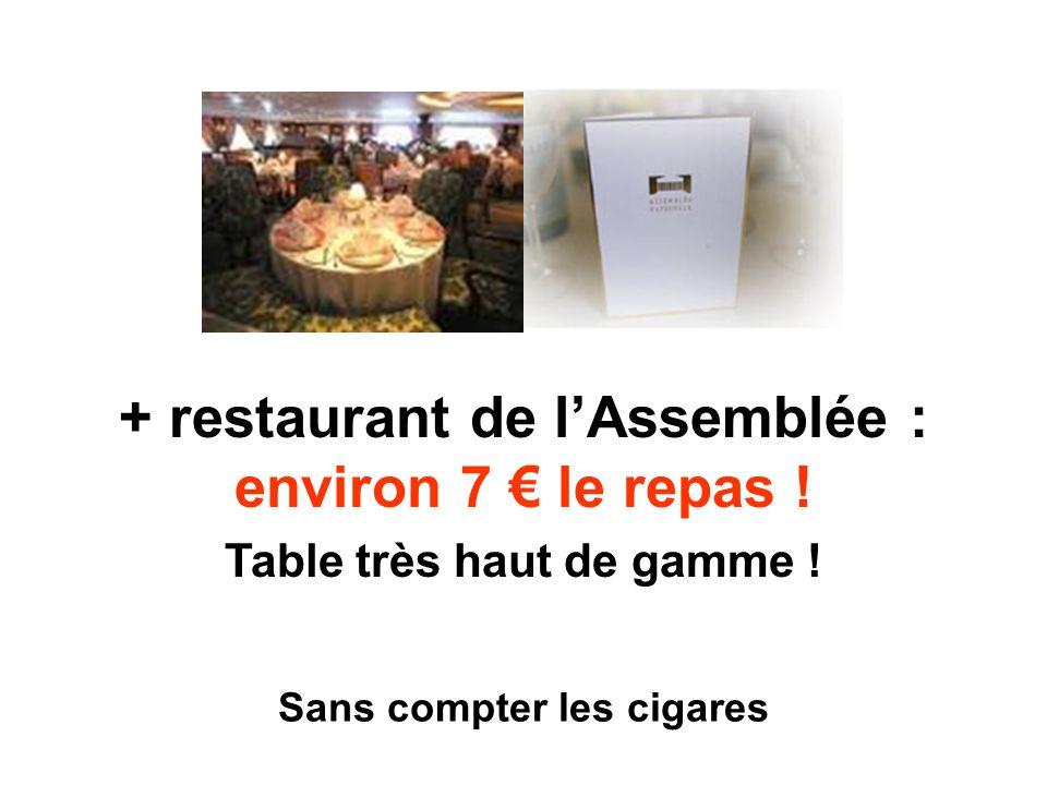 + restaurant de lAssemblée : environ 7 le repas . Table très haut de gamme .