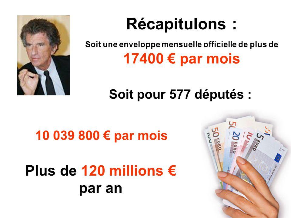 Récapitulons : Soit une enveloppe mensuelle officielle de plus de 17400 par mois Soit pour 577 députés : 10 039 800 par mois Plus de 120 millions par an