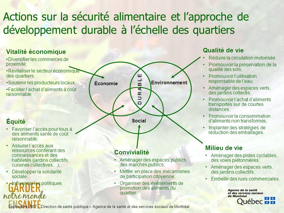 Actions sur la sécurité alimentaire et lapproche de développement durable à léchelle des quartiers Vitalité économique Diversifier les commerces de pr