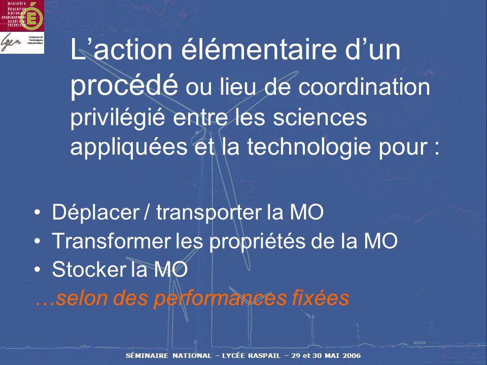 SÉMINAIRE NATIONAL – LYCÉE RASPAIL – 29 et 30 MAI 2006 Étude de léquipement Lapplication est constituée de procédés élémentaires coordonnés par un pro