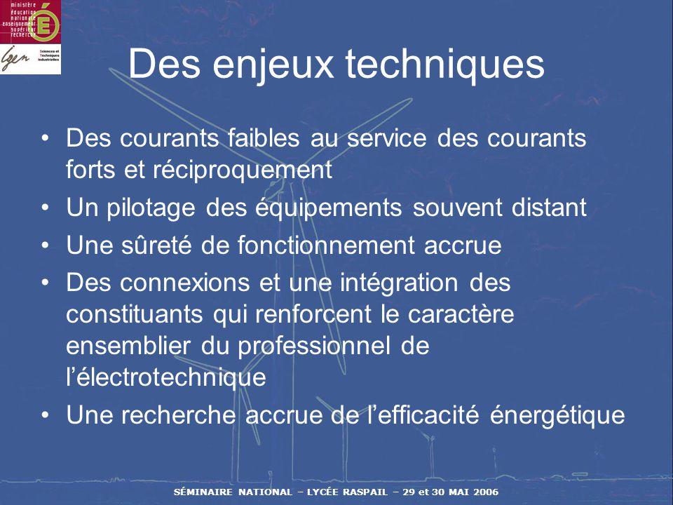 SÉMINAIRE NATIONAL – LYCÉE RASPAIL – 29 et 30 MAI 2006 Des applications et des usages consommateurs dénergie Définies pour :. Communiquer. Produire de