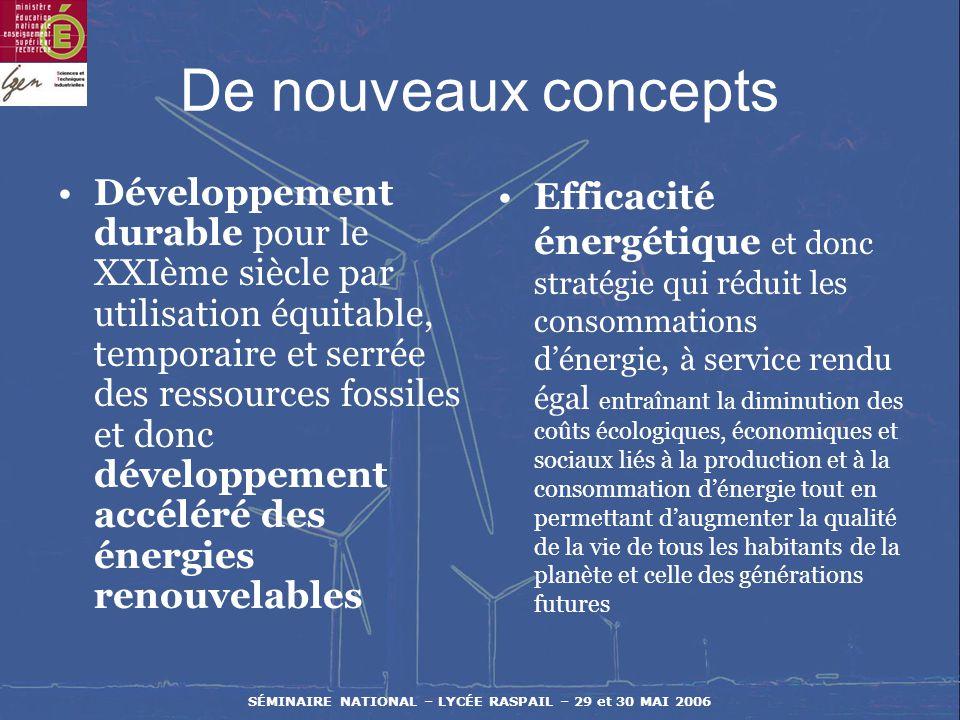 SÉMINAIRE NATIONAL – LYCÉE RASPAIL – 29 et 30 MAI 2006 Conséquences Une nouvelle architecture pour la formation générale et professionnelle du BTS éle
