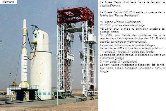 (COMAERO) La fusée Saphir dont sera dérivé le lanceur de satellite Diamant. La Fusée Saphir (VE 231) est la cinquième de la famille des