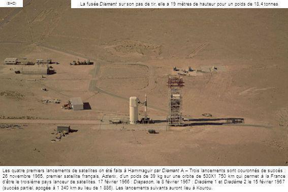 (CNES) Schéma d installation de la fusée Diamant