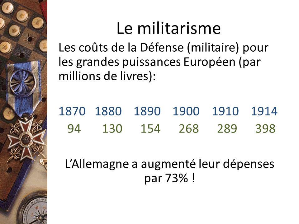 Le militarisme Les coûts de la Défense (militaire) pour les grandes puissances Européen (par millions de livres): 1870 1880 1890 1900 1910 1914 94 130