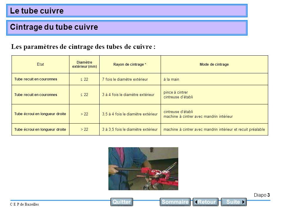 Diapo 3 C E P de Bazeilles Le tube cuivre Cintrage du tube cuivre Les paramètres de cintrage des tubes de cuivre : Etat Diamètre extérieur (mm) Rayon