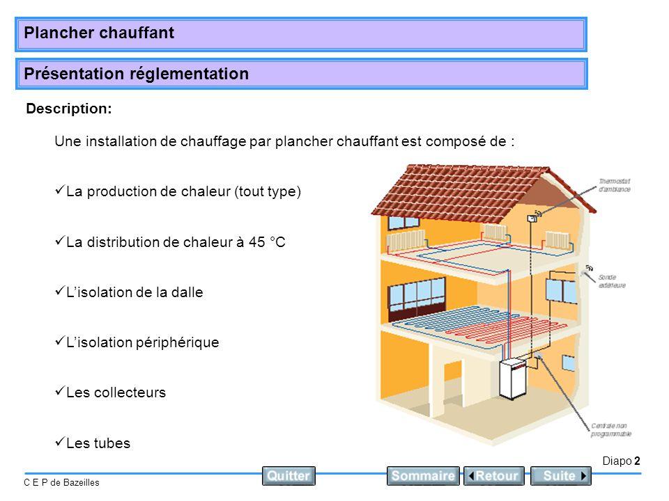 Présentation réglementation Diapo 3 C E P de Bazeilles Plancher chauffant Distribution de la chaleur La réglementation impose : Une température de surface de 28 °C.