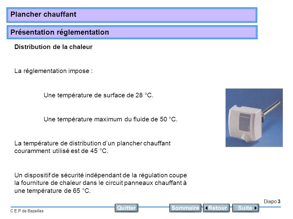 Présentation réglementation Diapo 4 C E P de Bazeilles Plancher chauffant Distribution de chaleur Pour pouvoir respecter ces dispositions 4 possibilités dinstallations : 1.Chaudière basse température ou PAC.