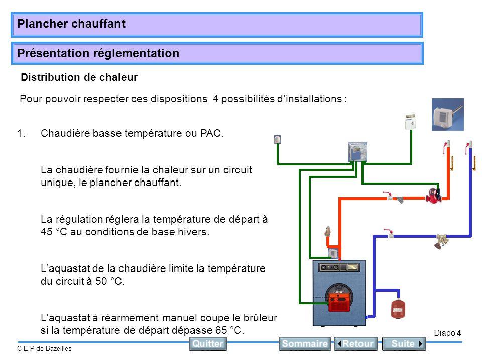 Présentation réglementation Diapo 4 C E P de Bazeilles Plancher chauffant Distribution de chaleur Pour pouvoir respecter ces dispositions 4 possibilit