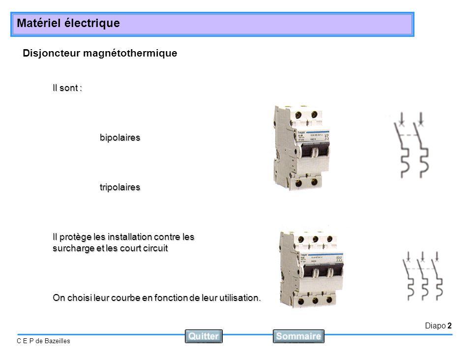 Diapo 2 C E P de Bazeilles Matériel électrique Disjoncteur magnétothermique Il sont : bipolaires tripolaires Il protège les installation contre les su