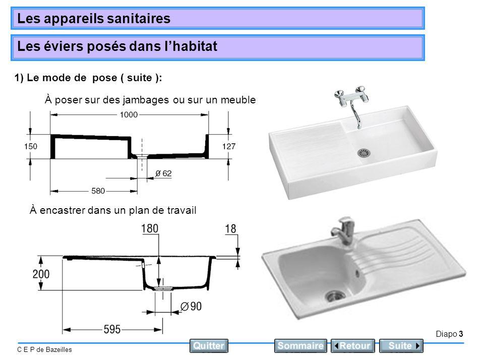 Diapo 3 C E P de Bazeilles Les appareils sanitaires Les éviers posés dans lhabitat À encastrer dans un plan de travail 1) Le mode de pose ( suite ): À poser sur des jambages ou sur un meuble