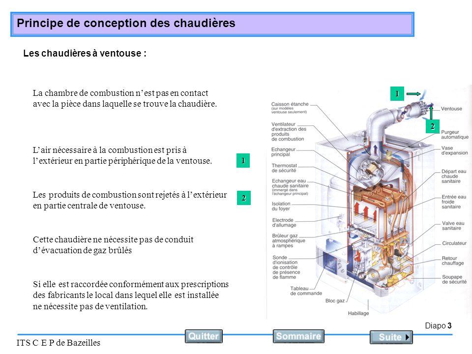 Diapo 3 ITS C E P de Bazeilles Principe de conception des chaudières Les chaudières à ventouse : Les produits de combustion sont rejetés à lextérieur