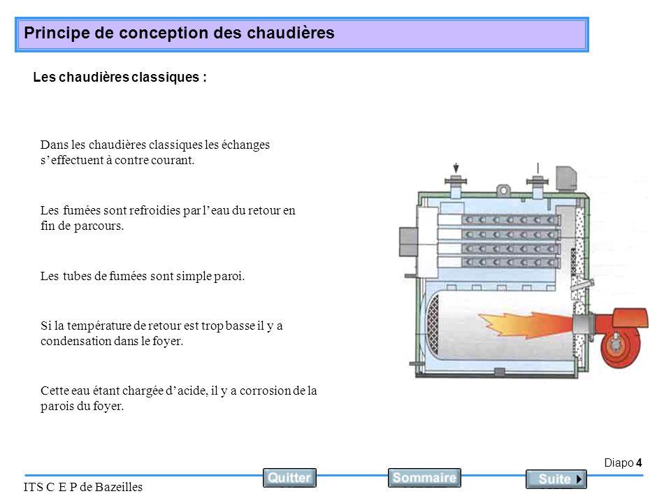 Diapo 4 ITS C E P de Bazeilles Principe de conception des chaudières Les chaudières classiques : Si la température de retour est trop basse il y a con
