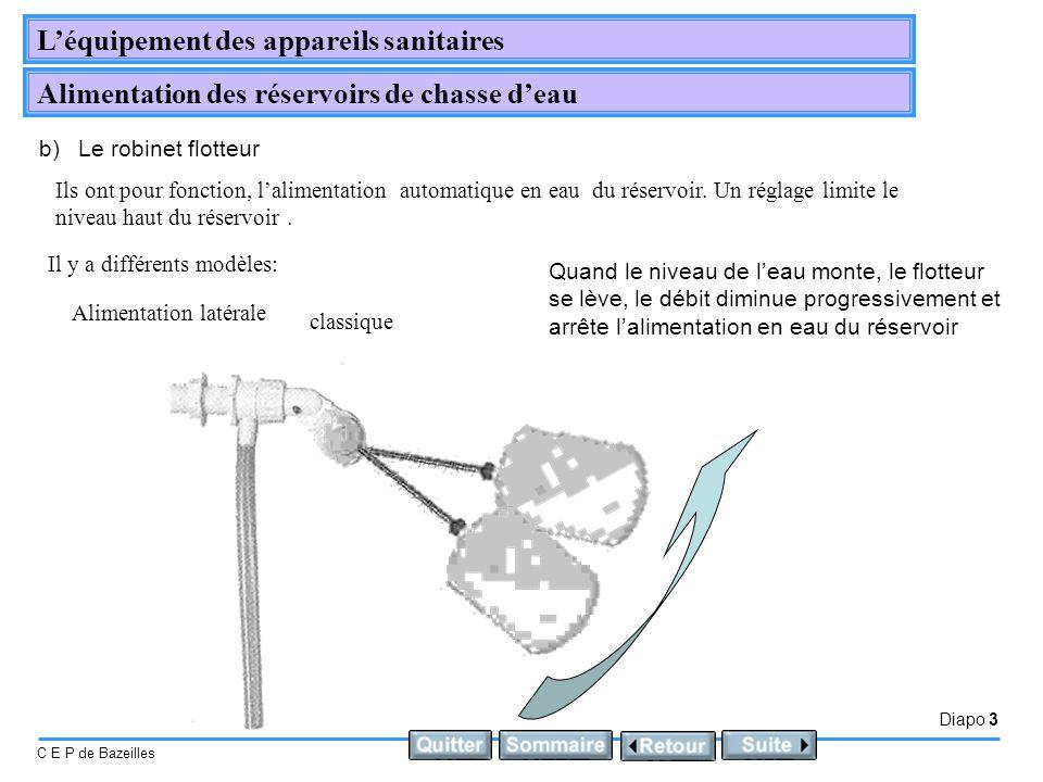Diapo 3 C E P de Bazeilles Léquipement des appareils sanitaires Alimentation des réservoirs de chasse deau b)Le robinet flotteur Ils ont pour fonction