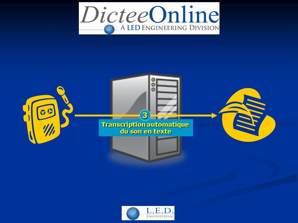 Le module Correction Correction Archivage,édition,…6Récupération4 5