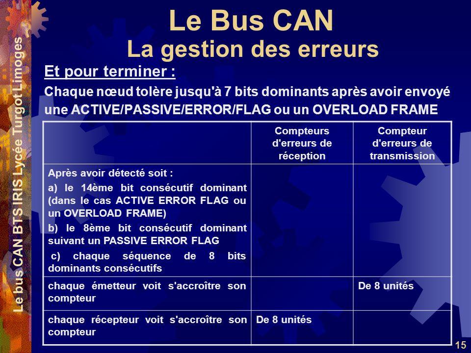 Le Bus CAN Le bus CAN BTS IRIS Lycée Turgot Limoges 15 Et pour terminer : Chaque nœud tolère jusqu'à 7 bits dominants après avoir envoyé une ACTIVE/PA