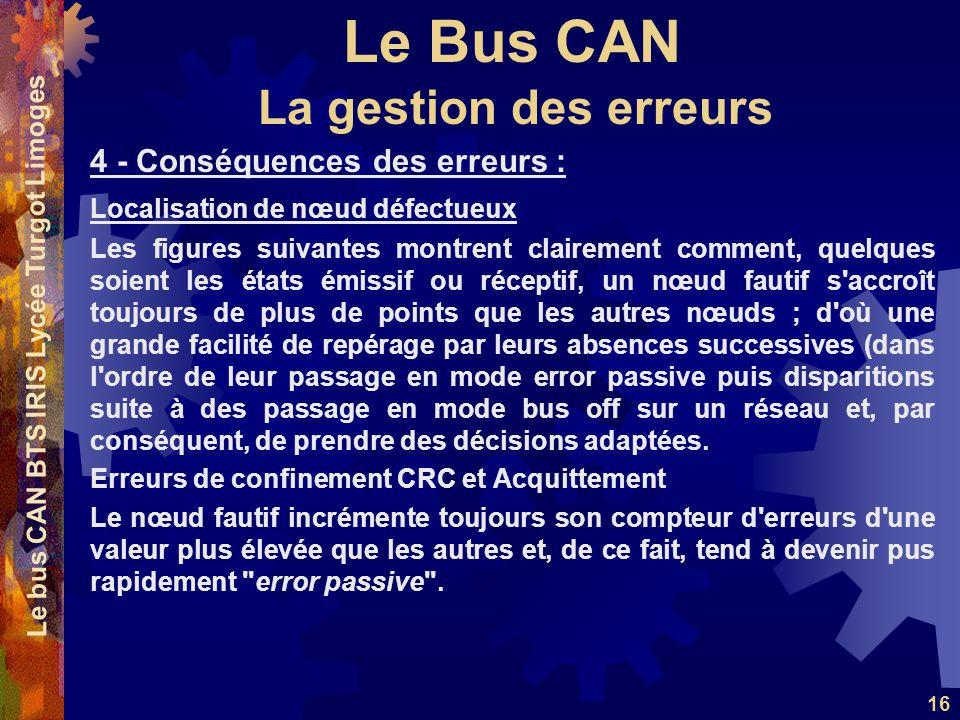 Le Bus CAN Le bus CAN BTS IRIS Lycée Turgot Limoges 16 4 - Conséquences des erreurs : Localisation de nœud défectueux Les figures suivantes montrent c