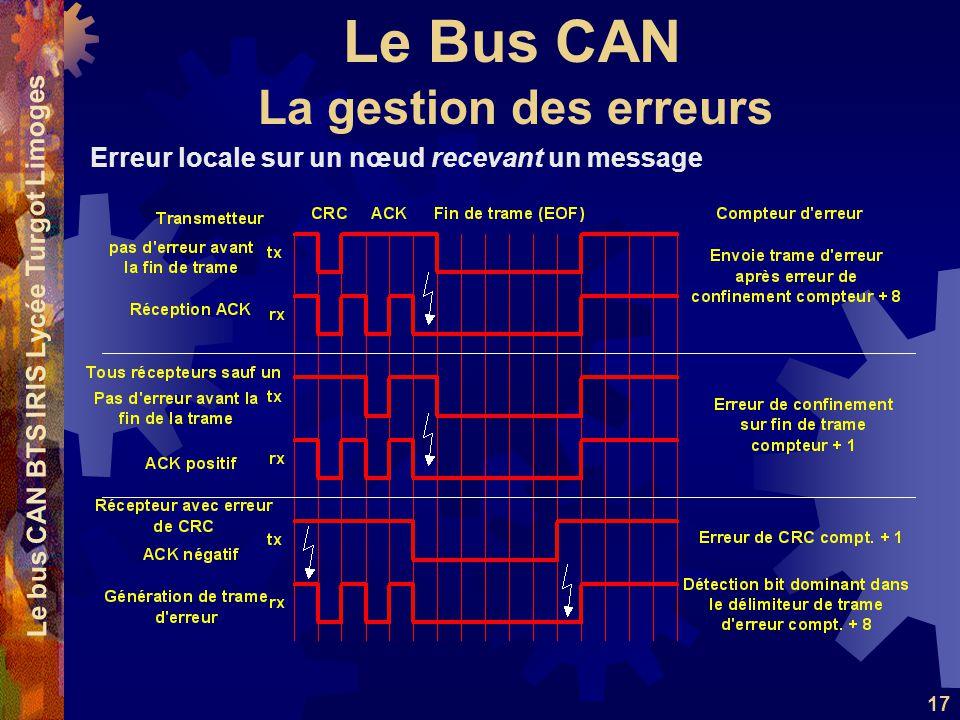 Le Bus CAN Le bus CAN BTS IRIS Lycée Turgot Limoges 17 Erreur locale sur un nœud recevant un message La gestion des erreurs