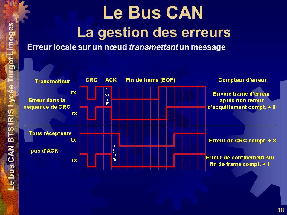 Le Bus CAN Le bus CAN BTS IRIS Lycée Turgot Limoges 18 Erreur locale sur un nœud transmettant un message La gestion des erreurs