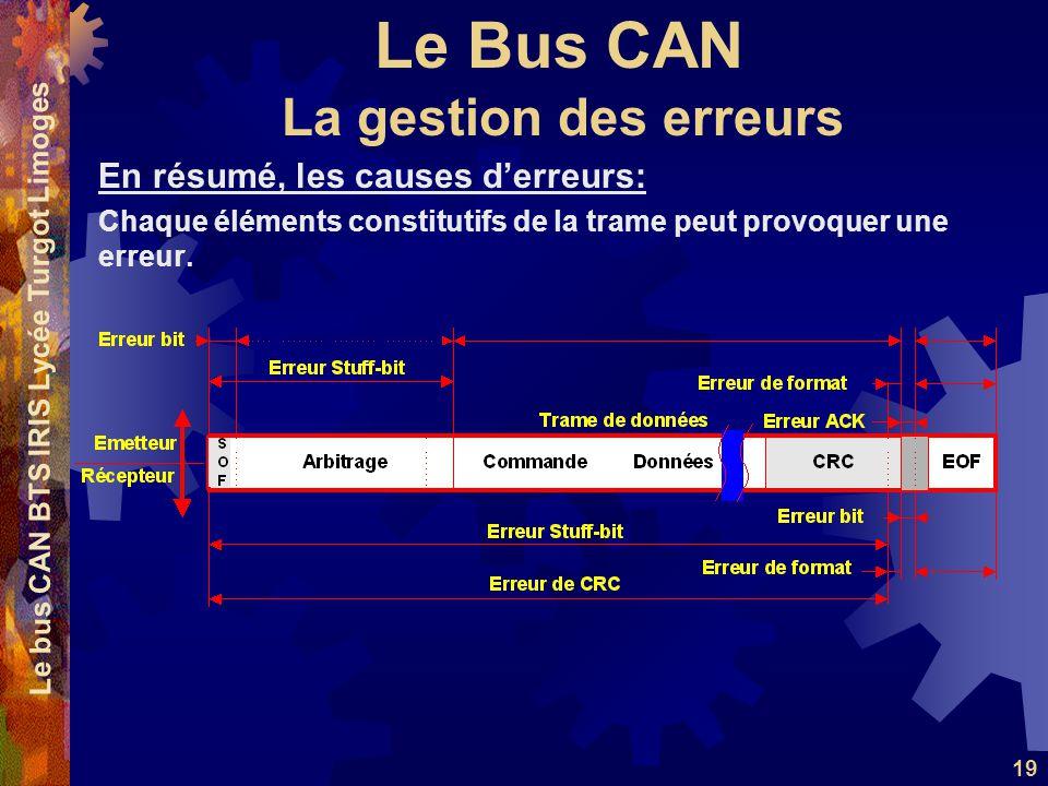 Le Bus CAN Le bus CAN BTS IRIS Lycée Turgot Limoges 19 En résumé, les causes derreurs: Chaque éléments constitutifs de la trame peut provoquer une err