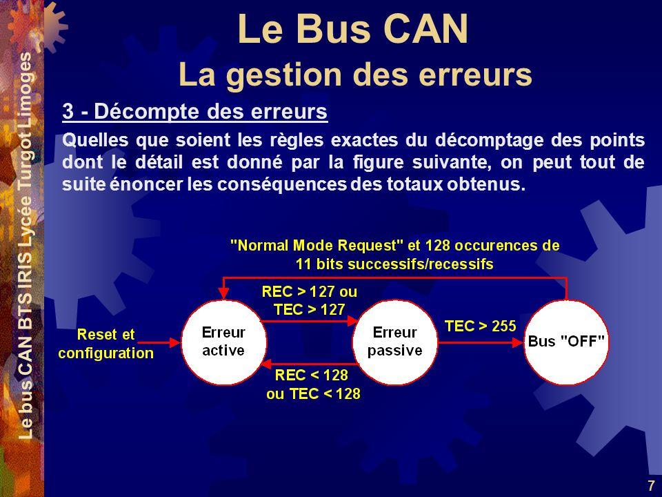 Le Bus CAN Le bus CAN BTS IRIS Lycée Turgot Limoges 7 3 - Décompte des erreurs Quelles que soient les règles exactes du décomptage des points dont le