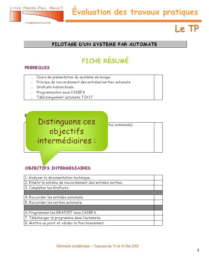 Séminaire académique – Toulouse les 13 et 14 Mai 2003 Évaluation des travaux pratiques 4 Le TP Distinguons ces objectifs intermédiaires :
