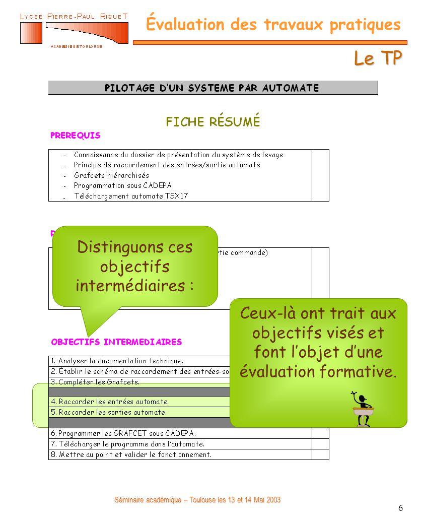 Séminaire académique – Toulouse les 13 et 14 Mai 2003 Évaluation des travaux pratiques 7 Le TP Distinguons ces objectifs intermédiaires : Ceux-ci ont trait aux pré-requis, et font lobjet dune évaluation sommative.