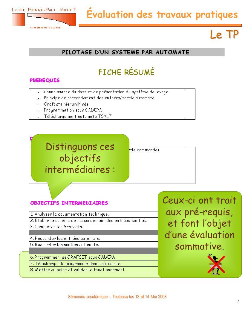 Séminaire académique – Toulouse les 13 et 14 Mai 2003 Évaluation des travaux pratiques 7 Le TP Distinguons ces objectifs intermédiaires : Ceux-ci ont