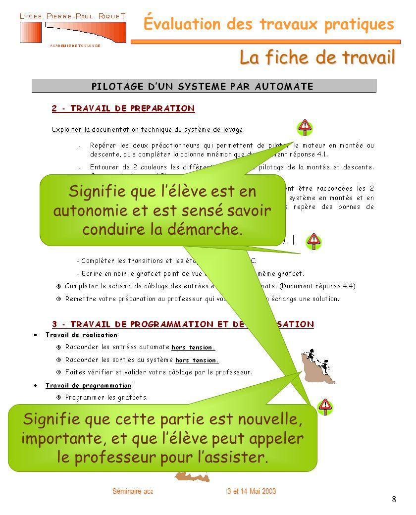 Séminaire académique – Toulouse les 13 et 14 Mai 2003 Évaluation des travaux pratiques 8 La fiche de travail Signifie que lélève est en autonomie et e