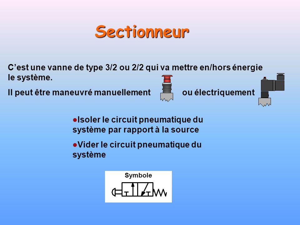 Sectionneur Isoler le circuit pneumatique du système par rapport à la source Vider le circuit pneumatique du système Cest une vanne de type 3/2 ou 2/2