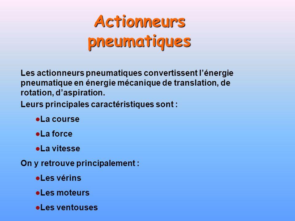 Actionneurs pneumatiques Les actionneurs pneumatiques convertissent lénergie pneumatique en énergie mécanique de translation, de rotation, daspiration