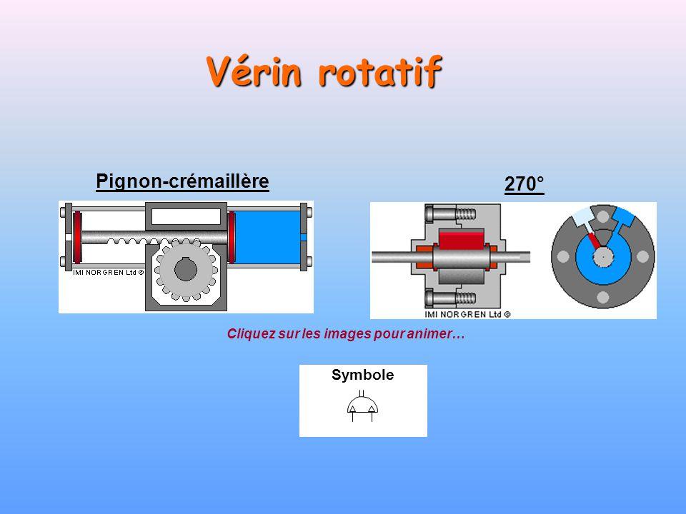 Symbole Vérin rotatif 270° Pignon-crémaillère Cliquez sur les images pour animer…