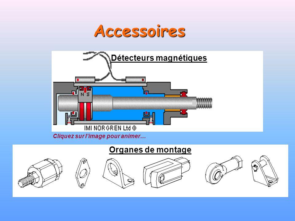Organes de montage Accessoires Détecteurs magnétiques Cliquez sur limage pour animer…
