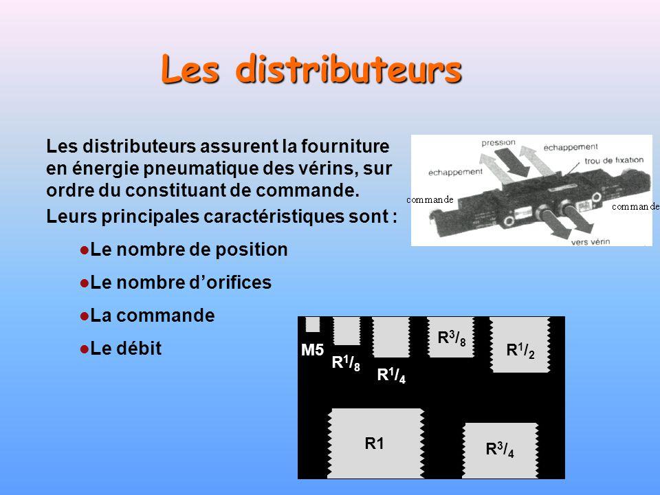 Les distributeurs Les distributeurs assurent la fourniture en énergie pneumatique des vérins, sur ordre du constituant de commande. Leurs principales