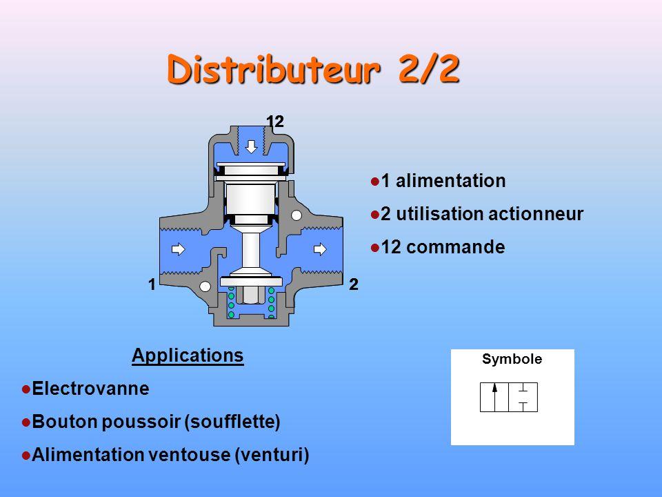 Distributeur 2/2 Applications Electrovanne Bouton poussoir (soufflette) Alimentation ventouse (venturi) Symbole 12 12 1 alimentation 2 utilisation act