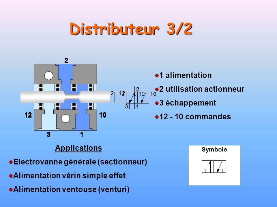 Distributeur 3/2 Applications Electrovanne générale (sectionneur) Alimentation vérin simple effet Alimentation ventouse (venturi) Symbole 1 alimentati