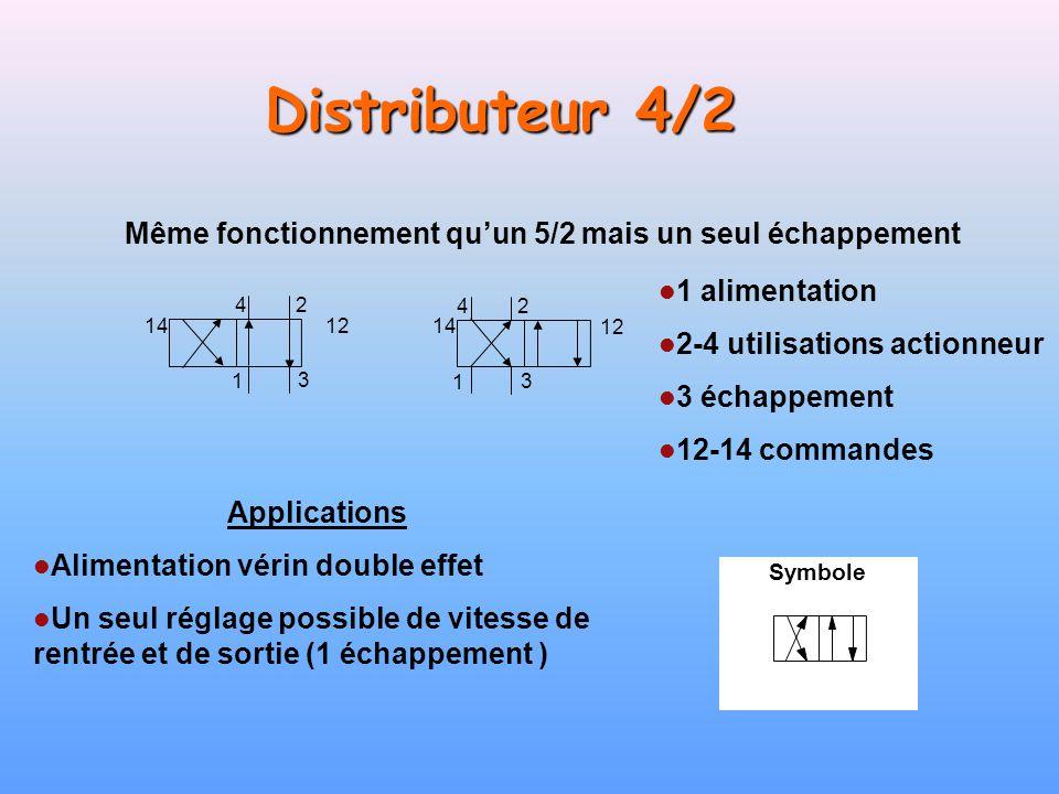 Distributeur 4/2 Applications Alimentation vérin double effet Un seul réglage possible de vitesse de rentrée et de sortie (1 échappement ) Symbole 1 a