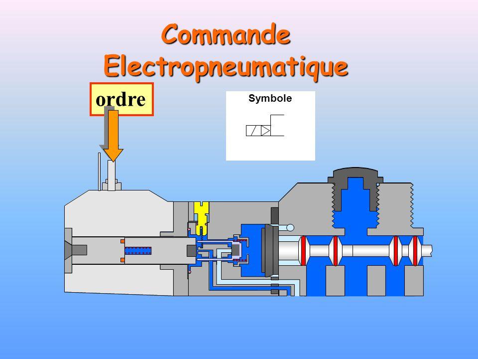 Symbole Commande Electropneumatique ordre
