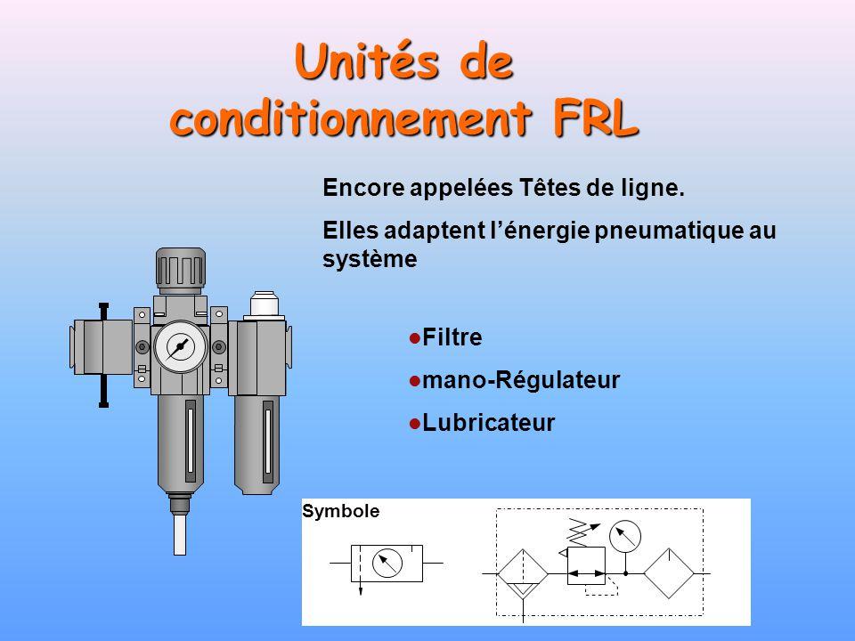 Symbole Unités de conditionnement FRL Filtre mano-Régulateur Lubricateur Encore appelées Têtes de ligne. Elles adaptent lénergie pneumatique au systèm