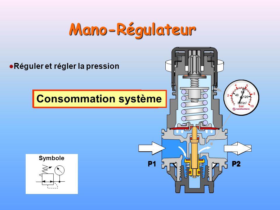 Mano-Régulateur 2 4 6 8 10 40 80 120 lbf/in 2 bar P1P2 2 4 6 8 10 40 80 120 lbf/in 2 bar P1P2 Symbole Réguler et régler la pression 2 4 6 8 10 40 80 1