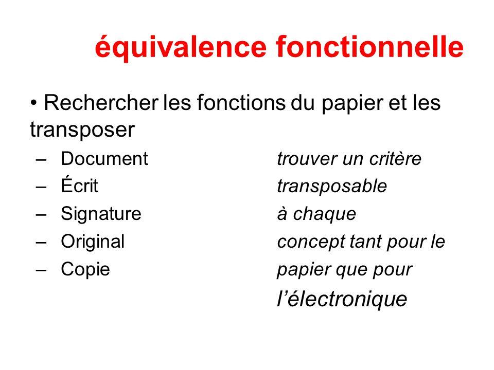 équivalence fonctionnelle Rechercher les fonctions du papier et les transposer –Document trouver un critère –Écrit transposable –Signature à chaque –Original concept tant pour le –Copie papier que pour lélectronique