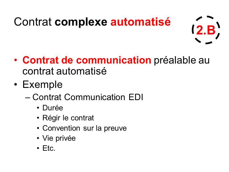 Contrat complexe automatisé Contrat de communication préalable au contrat automatisé Exemple –Contrat Communication EDI Durée Régir le contrat Convention sur la preuve Vie privée Etc.