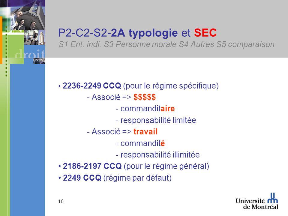 10 P2-C2-S2-2A typologie et SEC S1 Ent. indi.