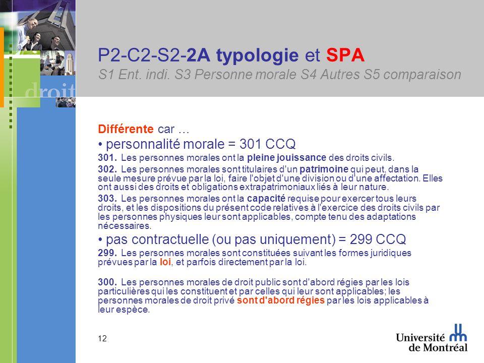 12 P2-C2-S2-2A typologie et SPA S1 Ent. indi.