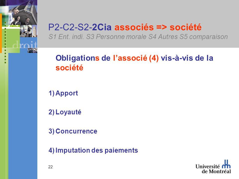 22 P2-C2-S2-2Cia associés => société S1 Ent. indi.