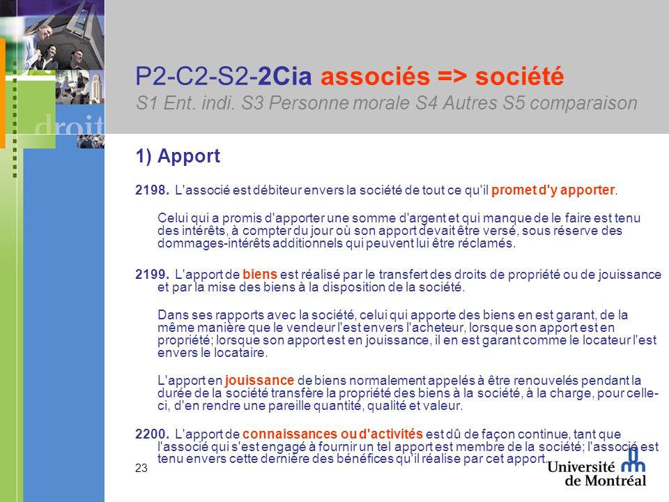 23 P2-C2-S2-2Cia associés => société S1 Ent. indi.