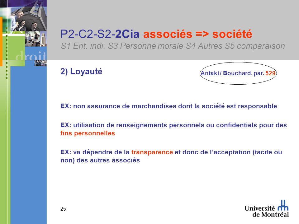 25 P2-C2-S2-2Cia associés => société S1 Ent. indi.