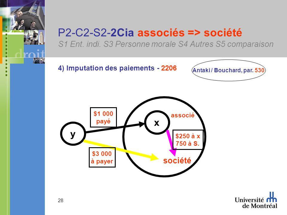 28 P2-C2-S2-2Cia associés => société S1 Ent. indi.