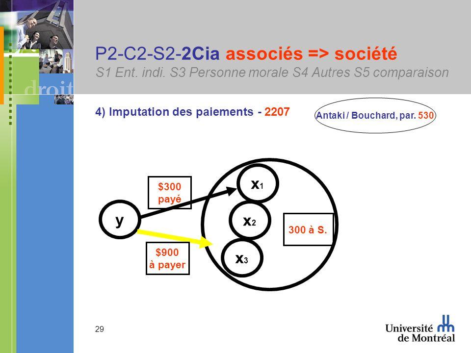 29 P2-C2-S2-2Cia associés => société S1 Ent. indi.